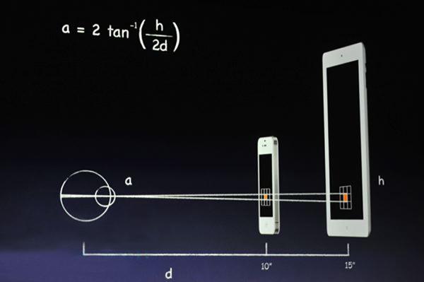 explicacion-pantalla-retina