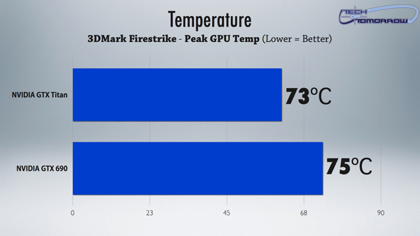 GTX-690-vs-GTX-Titan-Benchmarks.0092