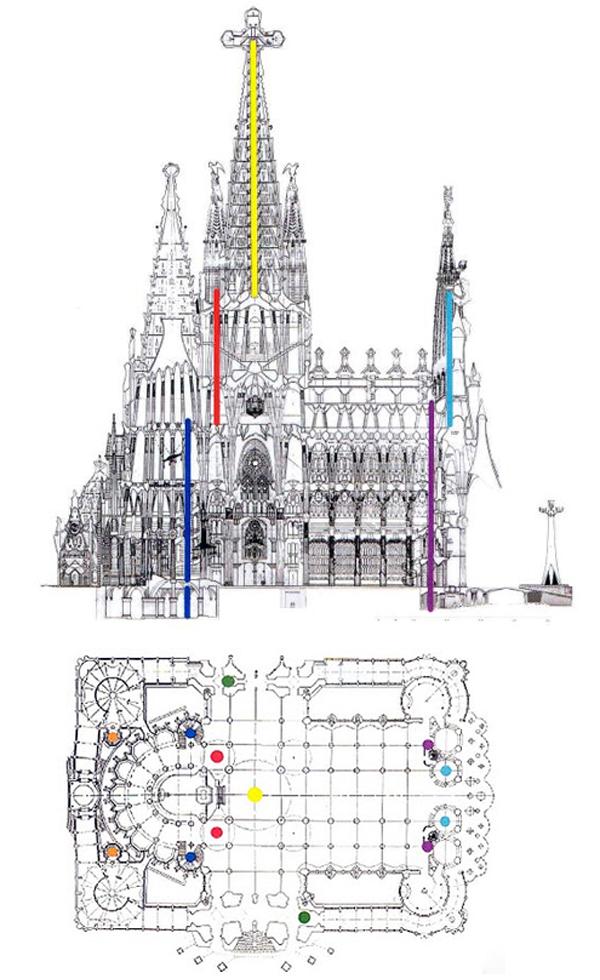 La sagrada familia coloring sketch coloring page - Estilo sagrada familia ...
