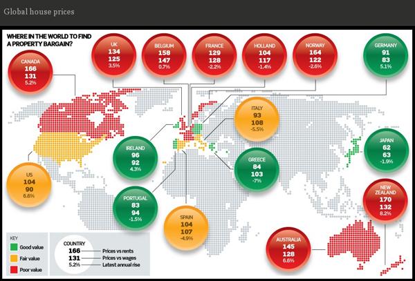 precios mercado global