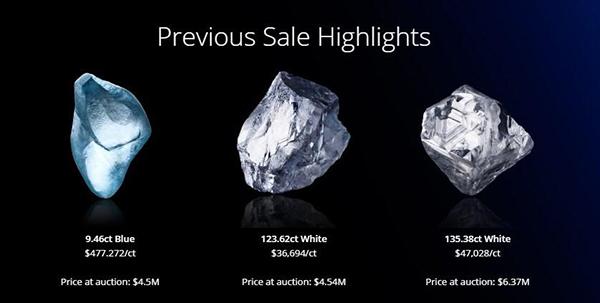 diamonds aunction