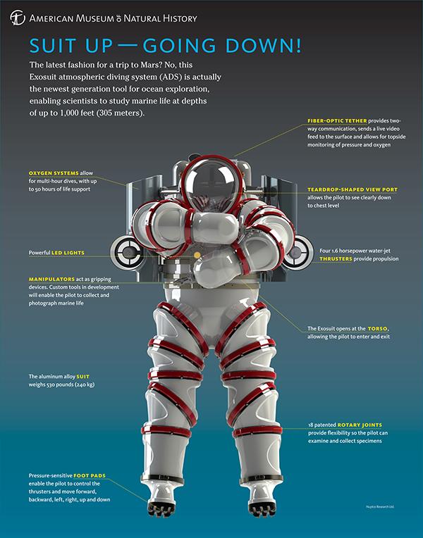 exosuit_infographic