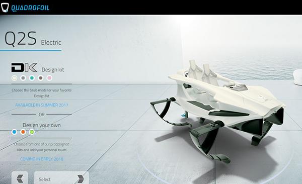 quadrofoil-q2s-design-kit